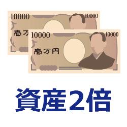 資産を2倍にする年数と利回りの関係