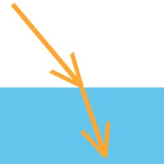 入射角と屈折角の計算